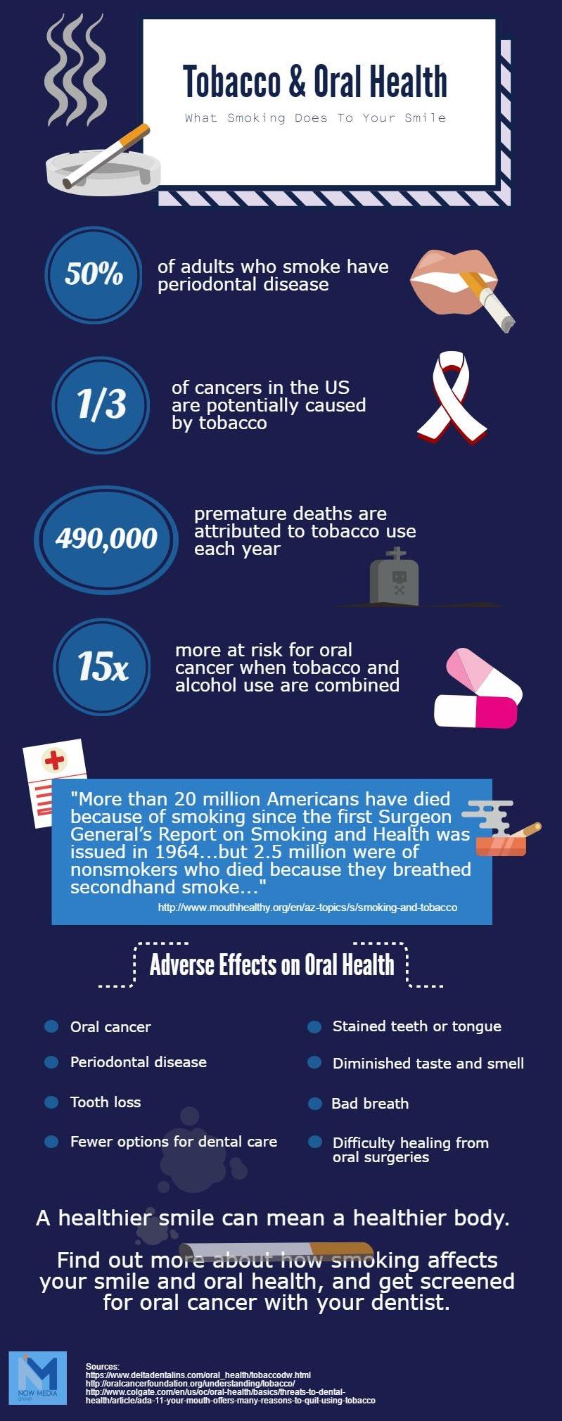 smokingconsequences (1)